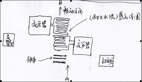 河南高频设备|钢带烤蓝电炉|高频占火机|中频加热电炉